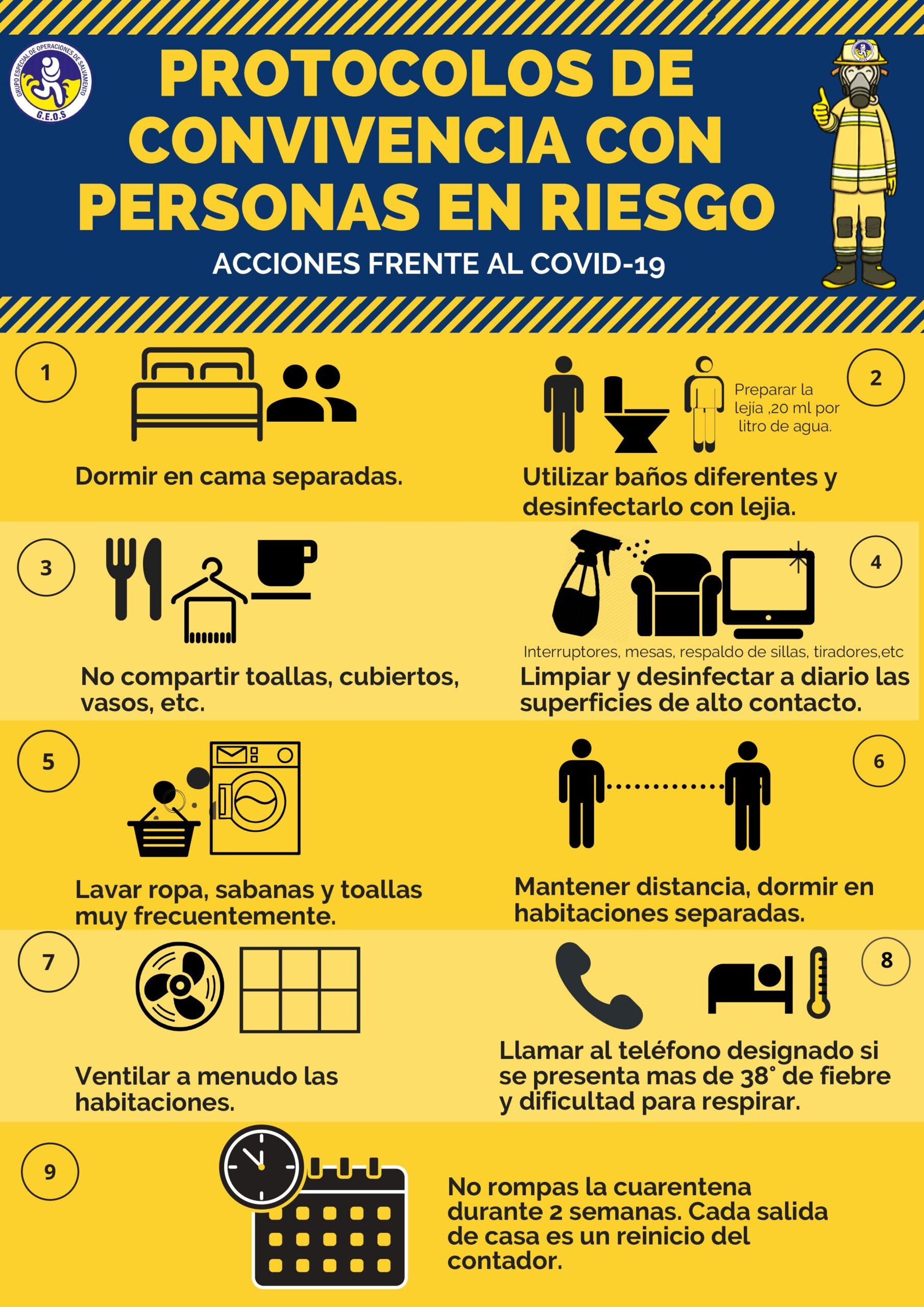 Protocolos de Convivencia con Personas en Riesgo