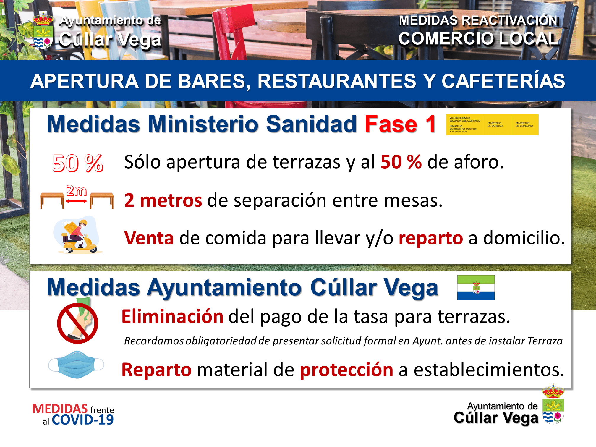 Norma y protocolos para Bares, Restaurantes y Cafeterías en FASE 1