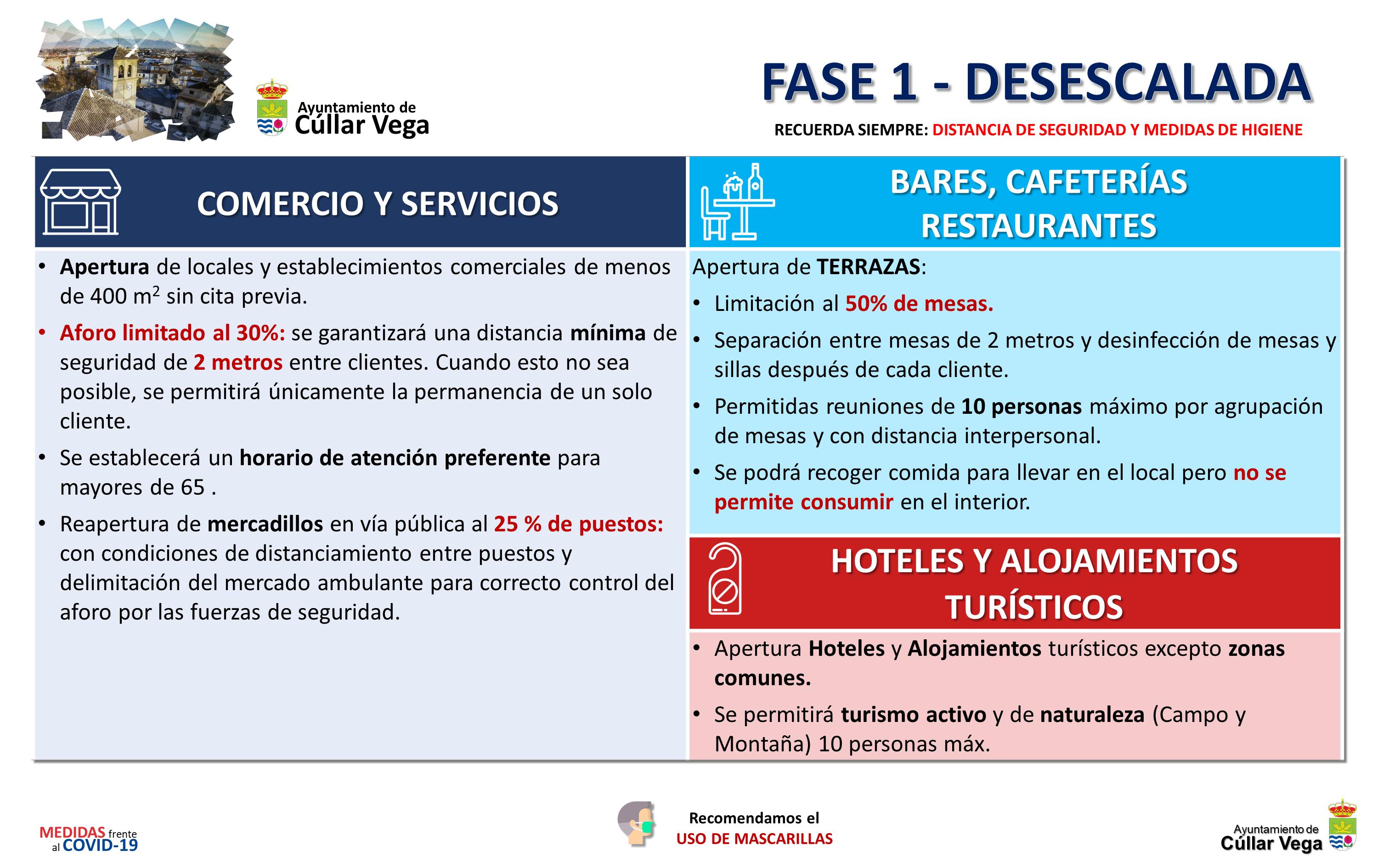 Fase 1 - Normas y protocolos para la Vida Social, Comercio, Hostelería, Deporte y Ocio