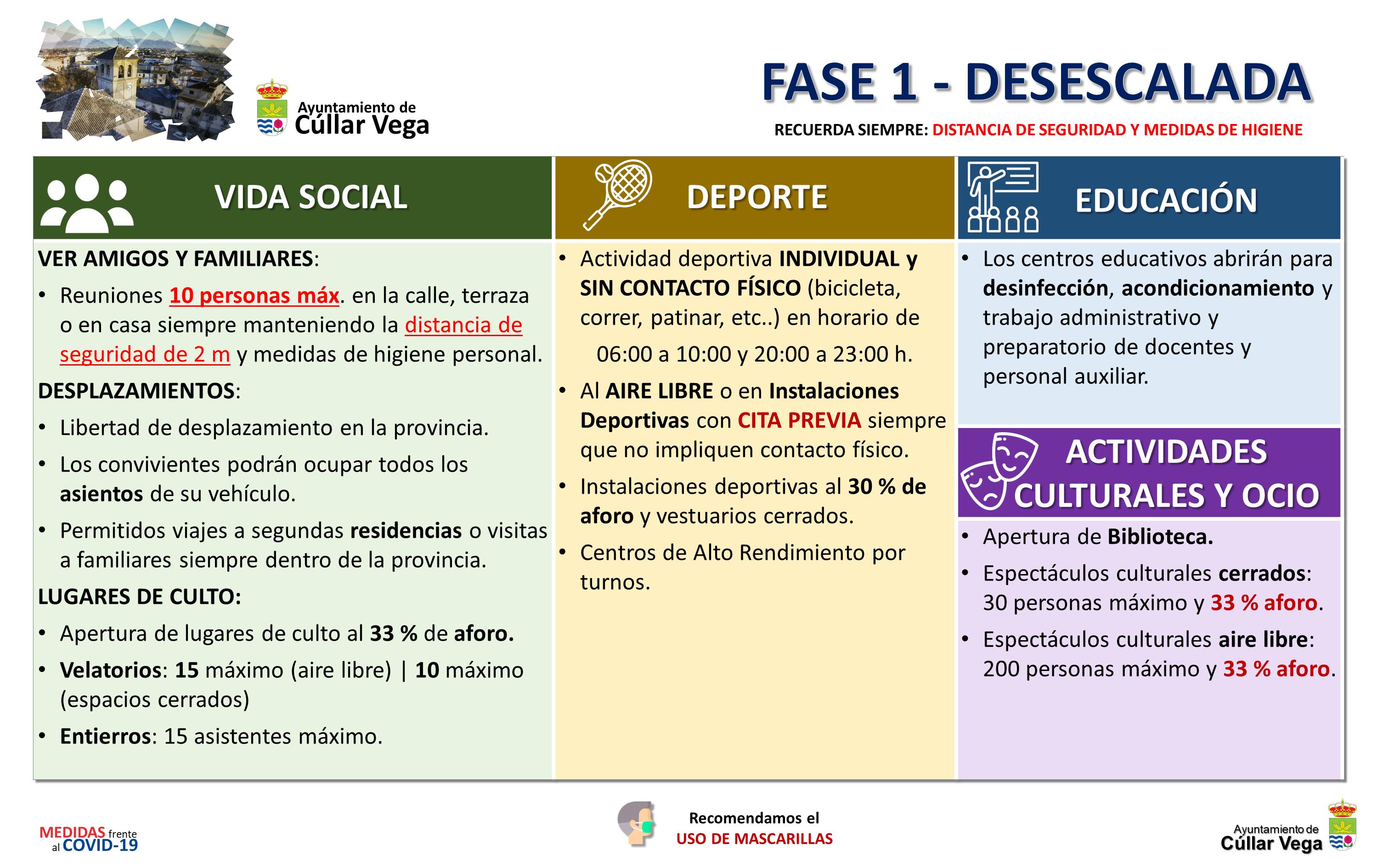 fase1-desescalada(2)