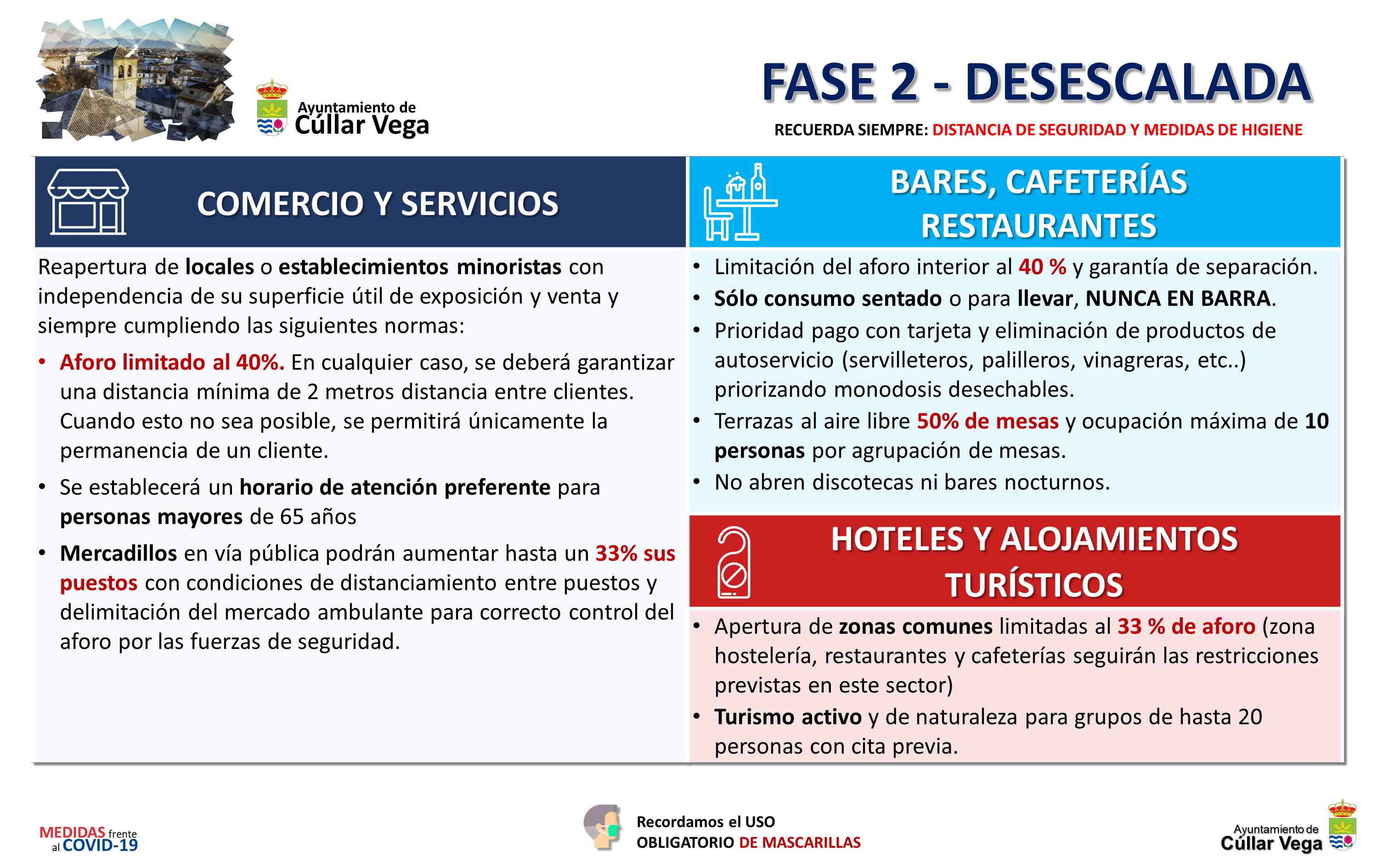 Fase 2 – Normas y protocolos para la Vida Social, Comercio, Hostelería, Deporte y Ocio