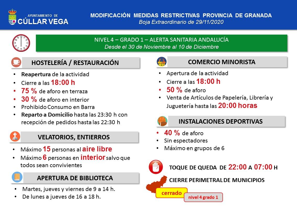 Modificación medidas restrictivas en la provincia de Granada