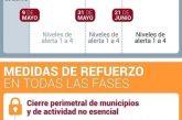 NUEVAS MEDIDAS para la Transición a la Normalidad en Andalucía: FASE 1 ESTABILIZACIÓN, a partir del 9 de Mayo