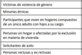 Itinerario de formación de Cajero/a